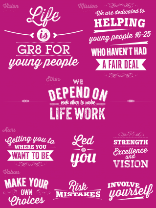 Vision, aims and values poster
