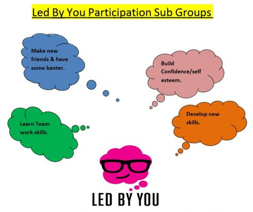 Led By You Sub Group