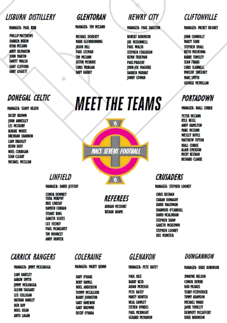 Meet the teams